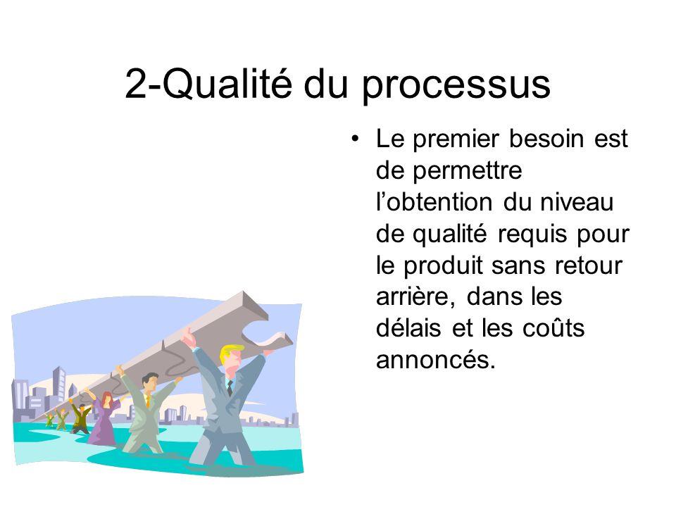 2-Qualité du processus
