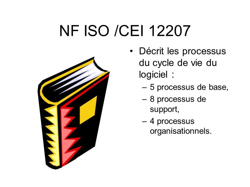 NF ISO /CEI 12207 Décrit les processus du cycle de vie du logiciel :