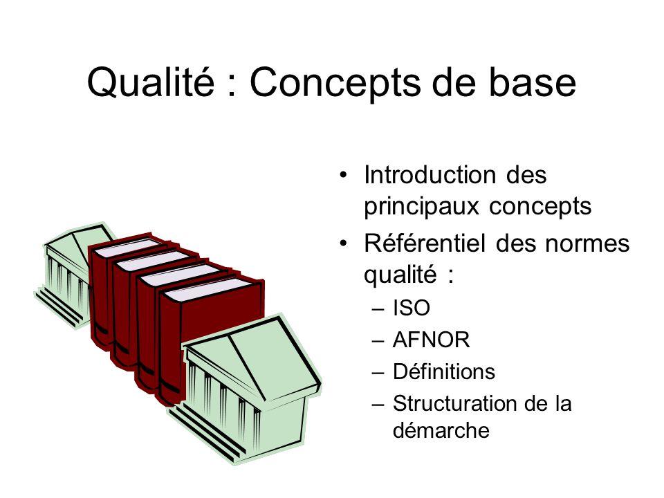 Qualité : Concepts de base