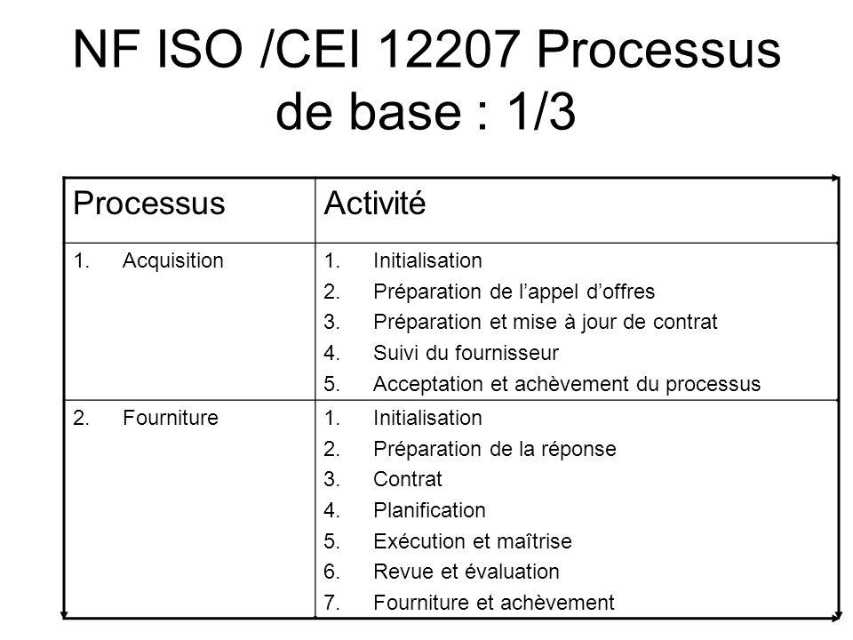 NF ISO /CEI 12207 Processus de base : 1/3