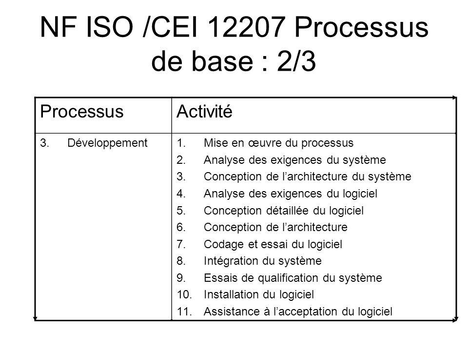NF ISO /CEI 12207 Processus de base : 2/3
