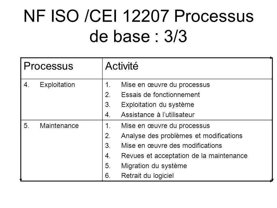 NF ISO /CEI 12207 Processus de base : 3/3
