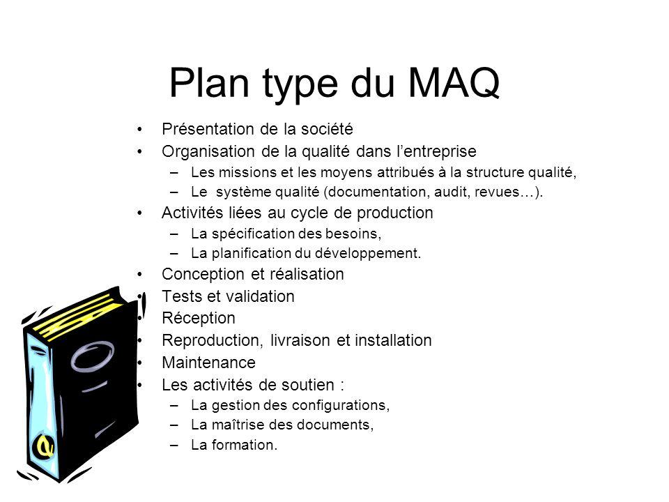 Plan type du MAQ Présentation de la société