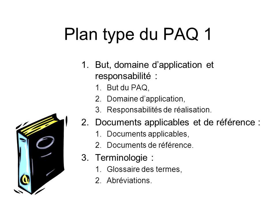 Plan type du PAQ 1 But, domaine d'application et responsabilité :