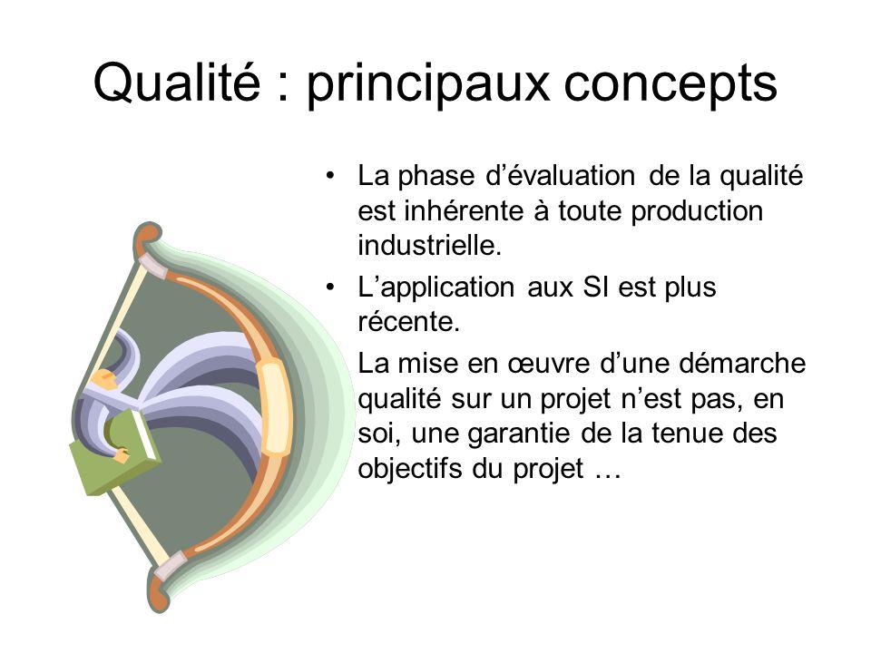 Qualité : principaux concepts