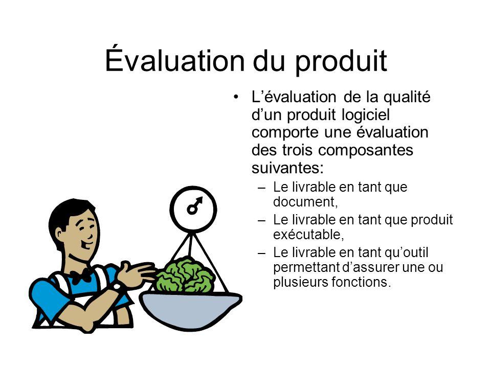 Évaluation du produit L'évaluation de la qualité d'un produit logiciel comporte une évaluation des trois composantes suivantes: