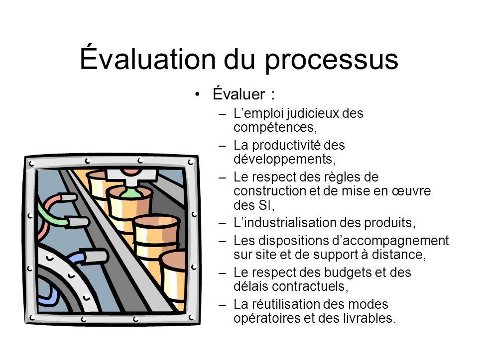 Évaluation du processus