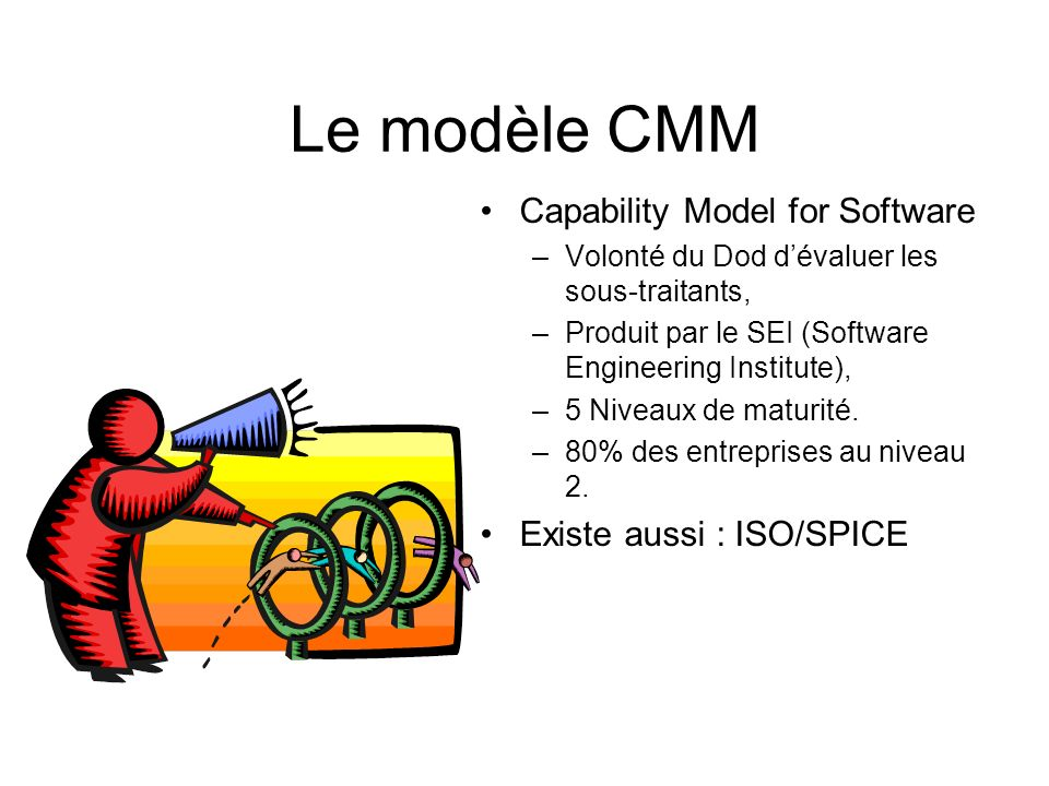 Le modèle CMM Capability Model for Software Existe aussi : ISO/SPICE