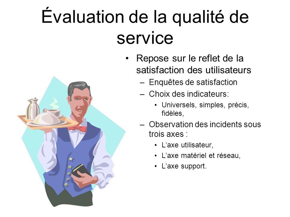 Évaluation de la qualité de service