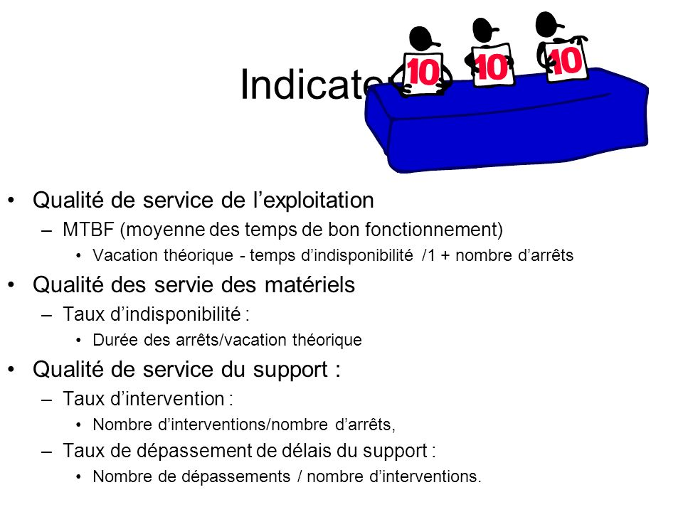 Indicateurs Qualité de service de l'exploitation