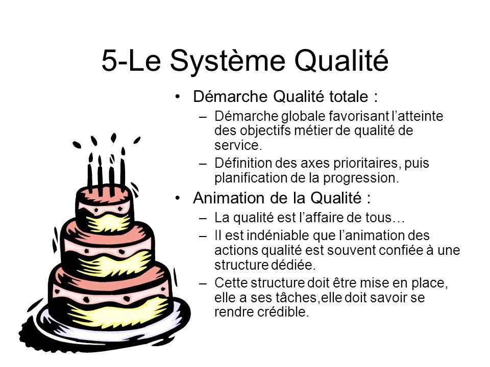 5-Le Système Qualité Démarche Qualité totale :