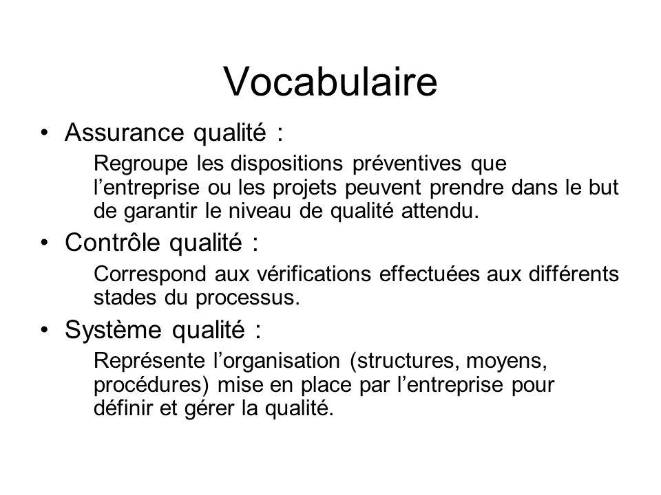 Vocabulaire Assurance qualité : Contrôle qualité : Système qualité :