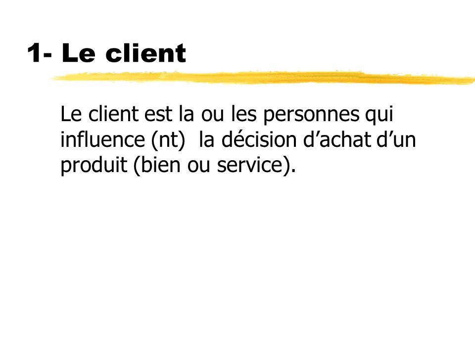 1- Le client Le client est la ou les personnes qui influence (nt) la décision d'achat d'un produit (bien ou service).