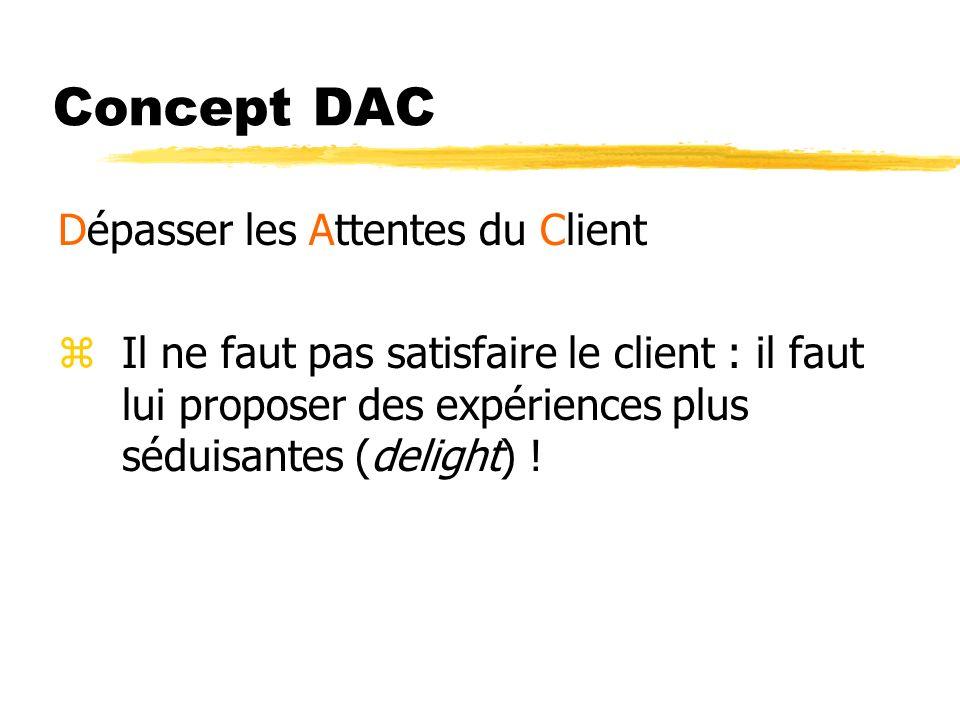 Concept DAC Dépasser les Attentes du Client