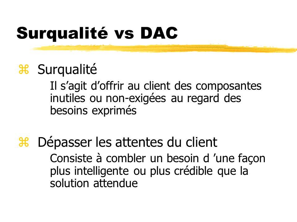 Surqualité vs DAC Surqualité Dépasser les attentes du client