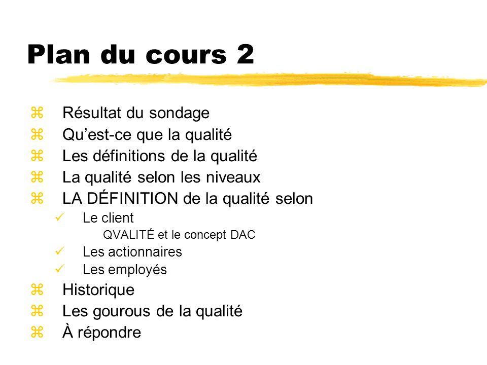 Plan du cours 2 Résultat du sondage Qu'est-ce que la qualité
