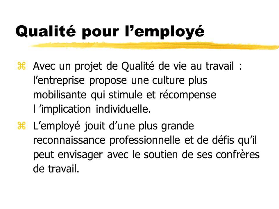 Qualité pour l'employé