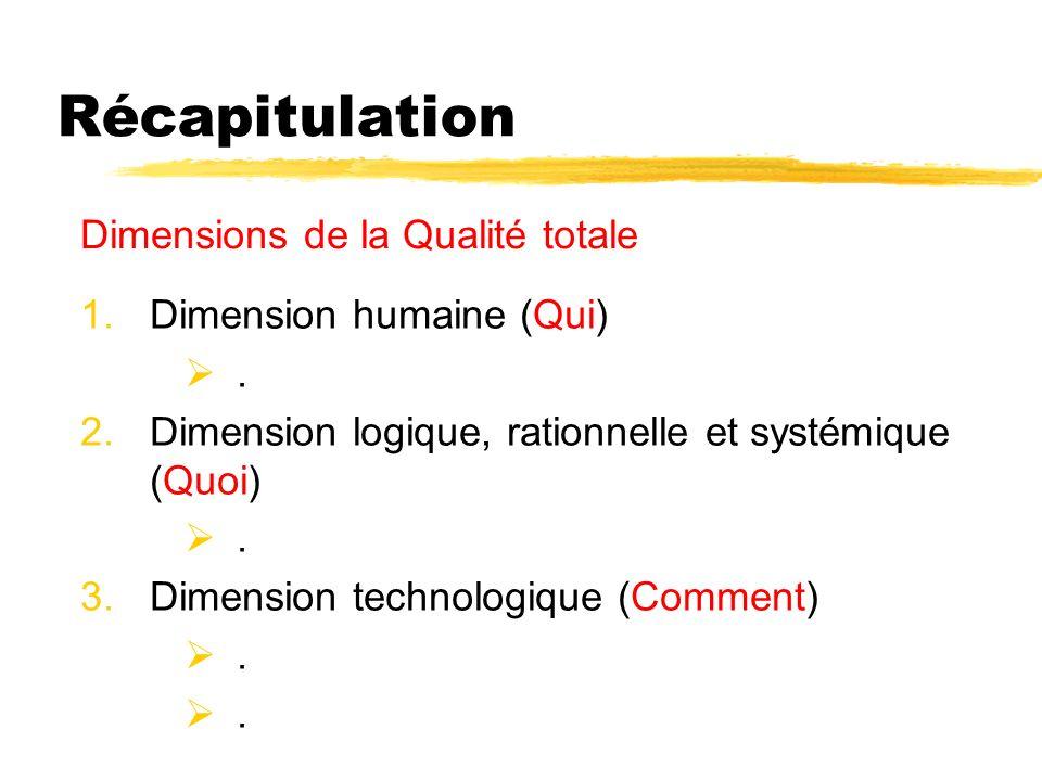 Récapitulation Dimensions de la Qualité totale Dimension humaine (Qui)