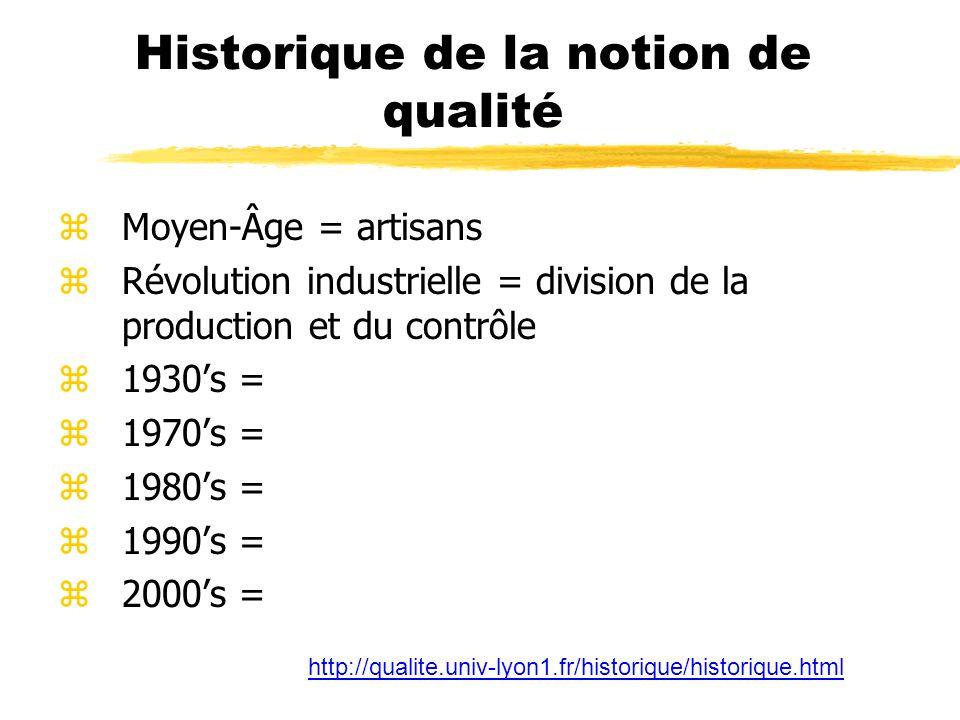 Historique de la notion de qualité