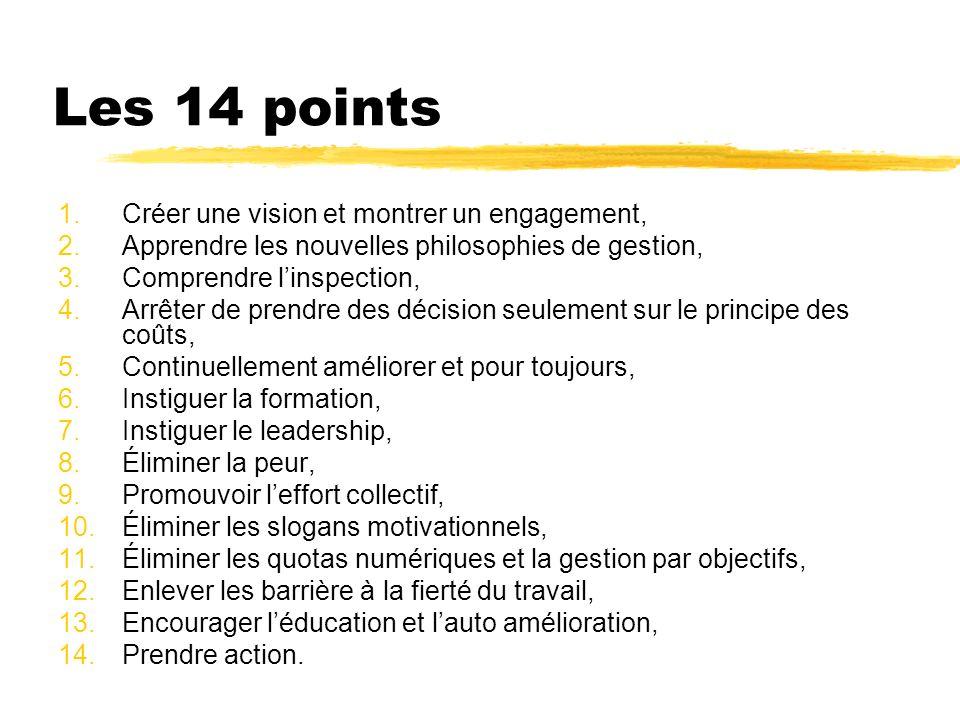 Les 14 points Créer une vision et montrer un engagement,