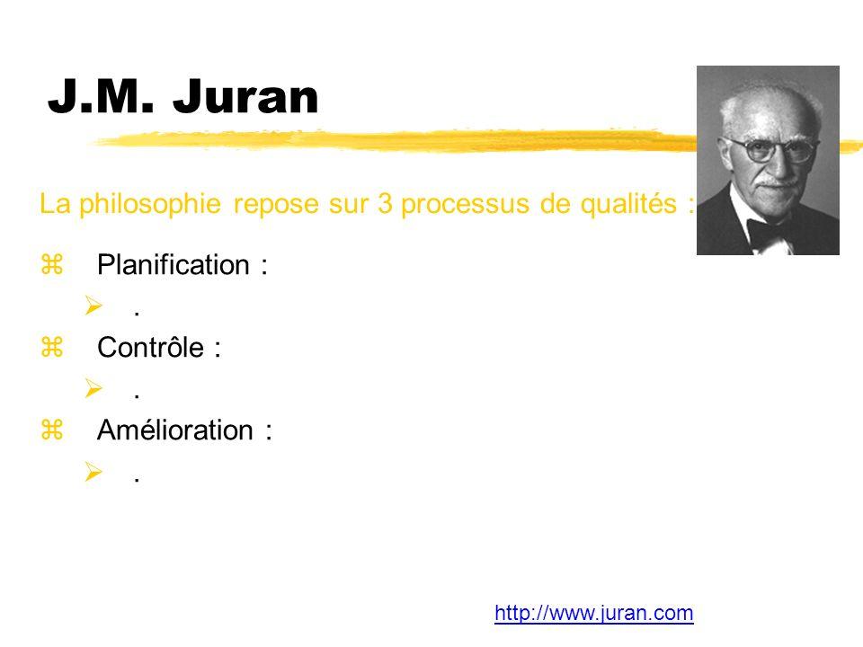 J.M. Juran La philosophie repose sur 3 processus de qualités :