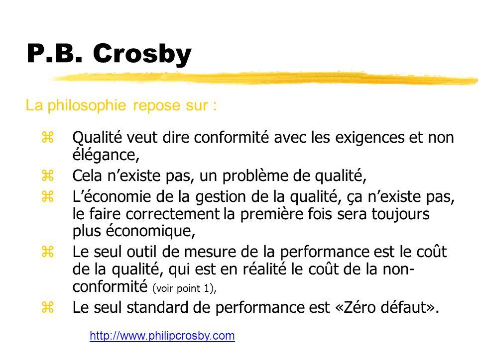 P.B. Crosby La philosophie repose sur :