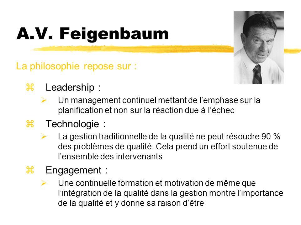 A.V. Feigenbaum La philosophie repose sur : Leadership : Technologie :