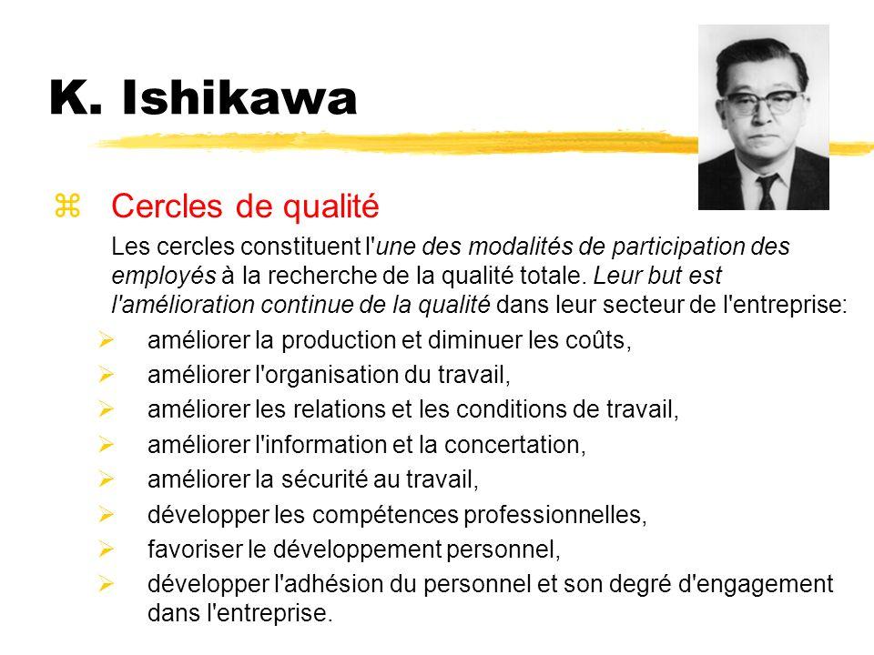 K. Ishikawa Cercles de qualité