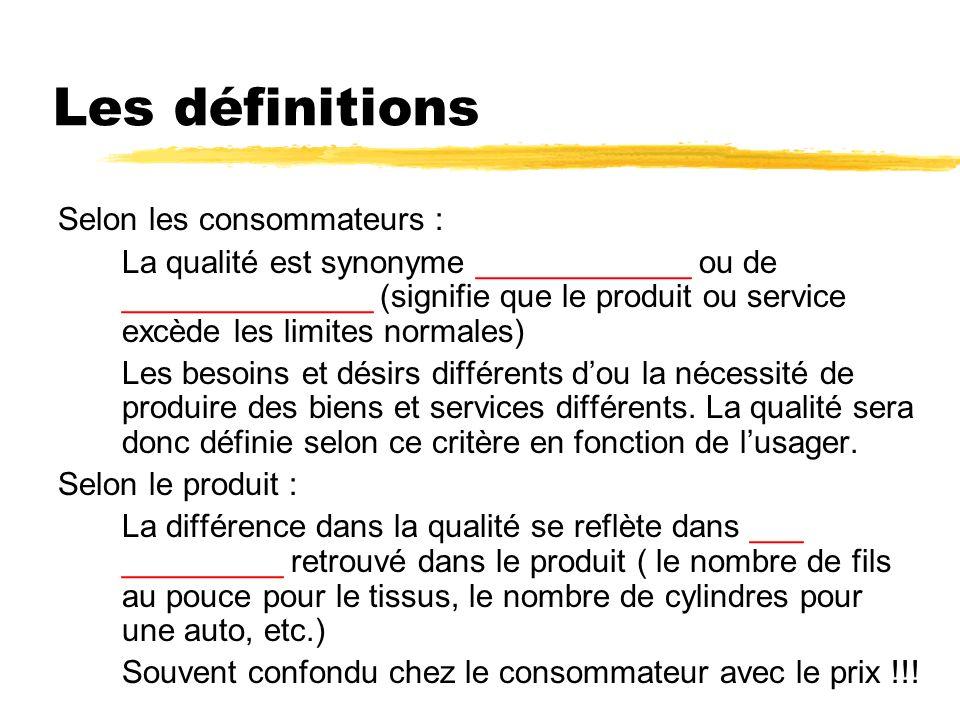 Les définitions Selon les consommateurs :