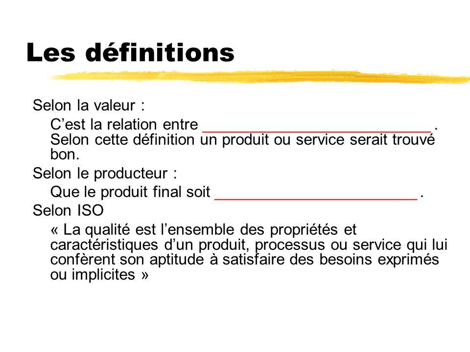 Les définitions Selon la valeur :