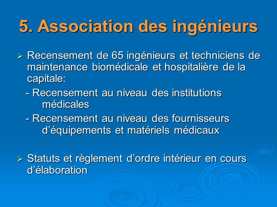 5. Association des ingénieurs