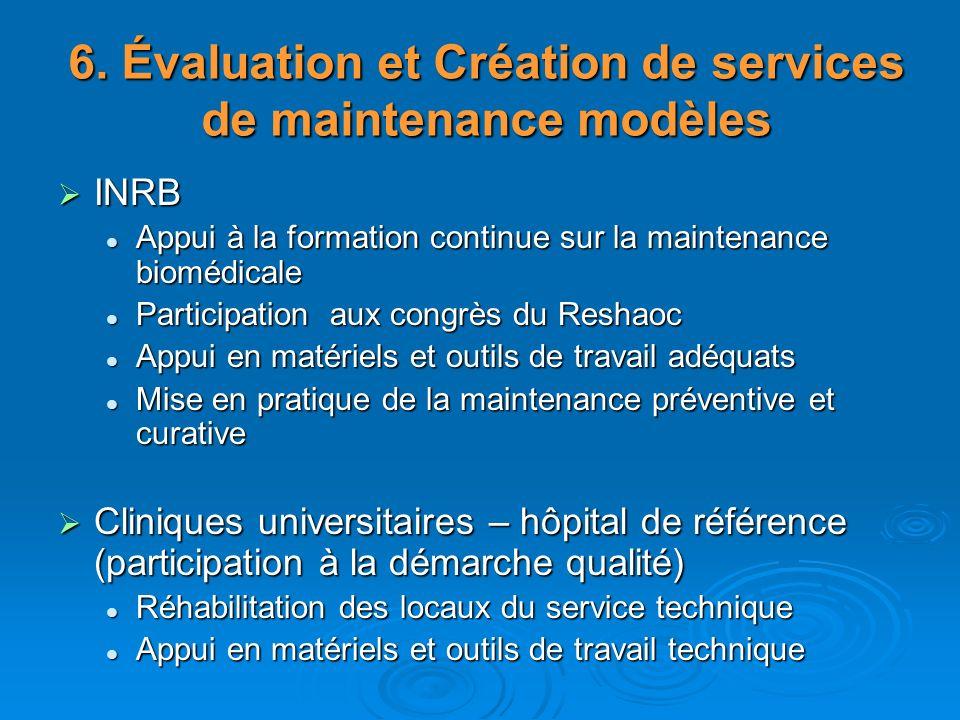 6. Évaluation et Création de services de maintenance modèles