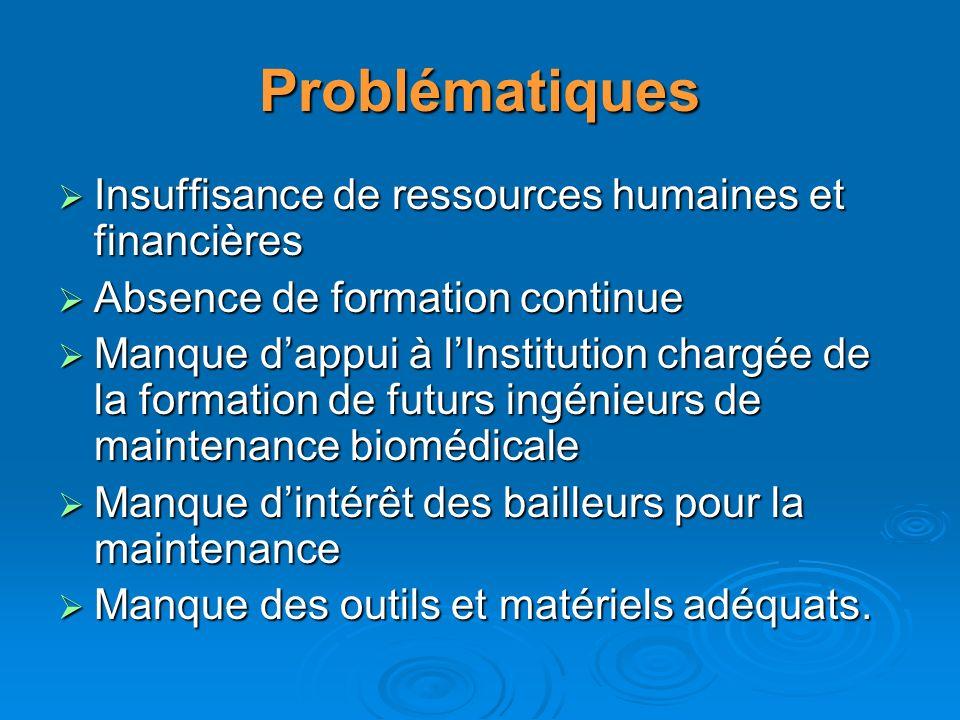 Problématiques Insuffisance de ressources humaines et financières