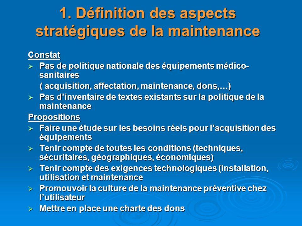 1. Définition des aspects stratégiques de la maintenance
