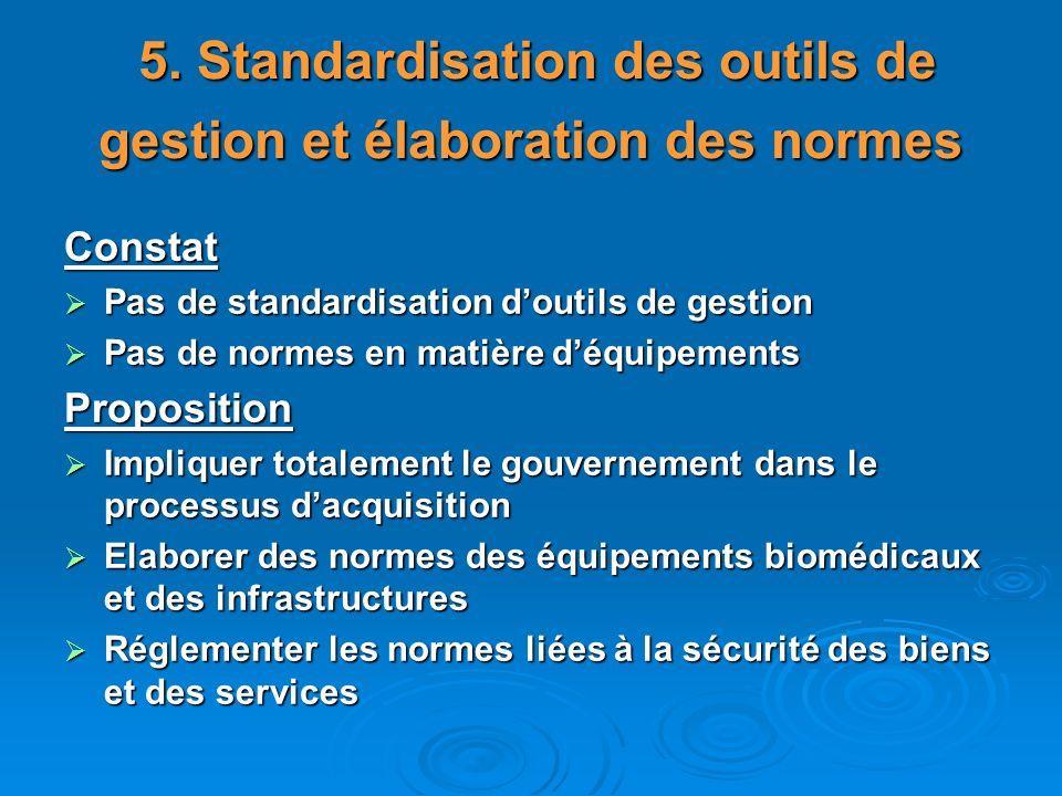 5. Standardisation des outils de gestion et élaboration des normes