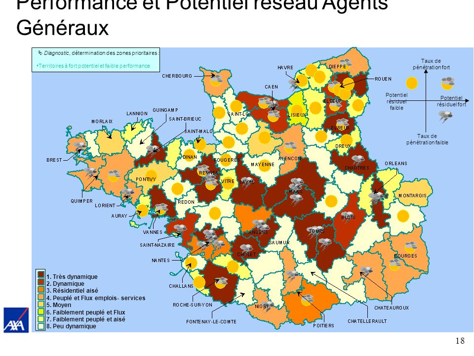 Performance et Potentiel réseau Agents Généraux