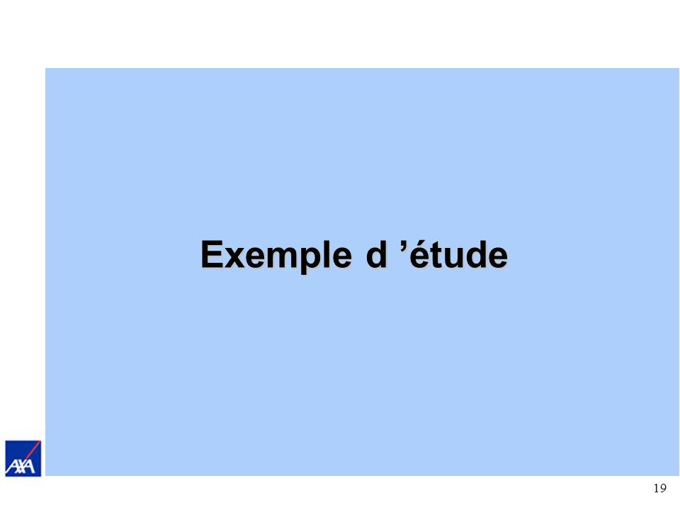 Exemple d 'étude