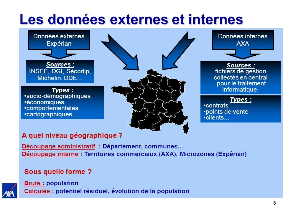 Les données externes et internes