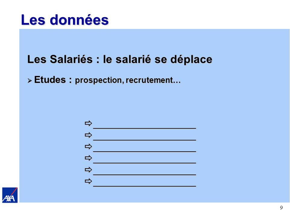 Les données Les Salariés : le salarié se déplace ___________________