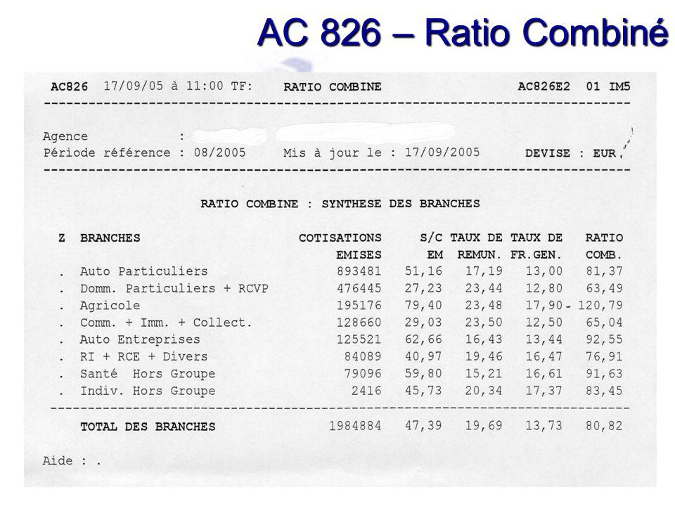AC 826 – Ratio Combiné