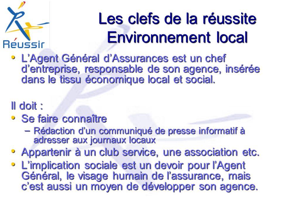 Les clefs de la réussite Environnement local