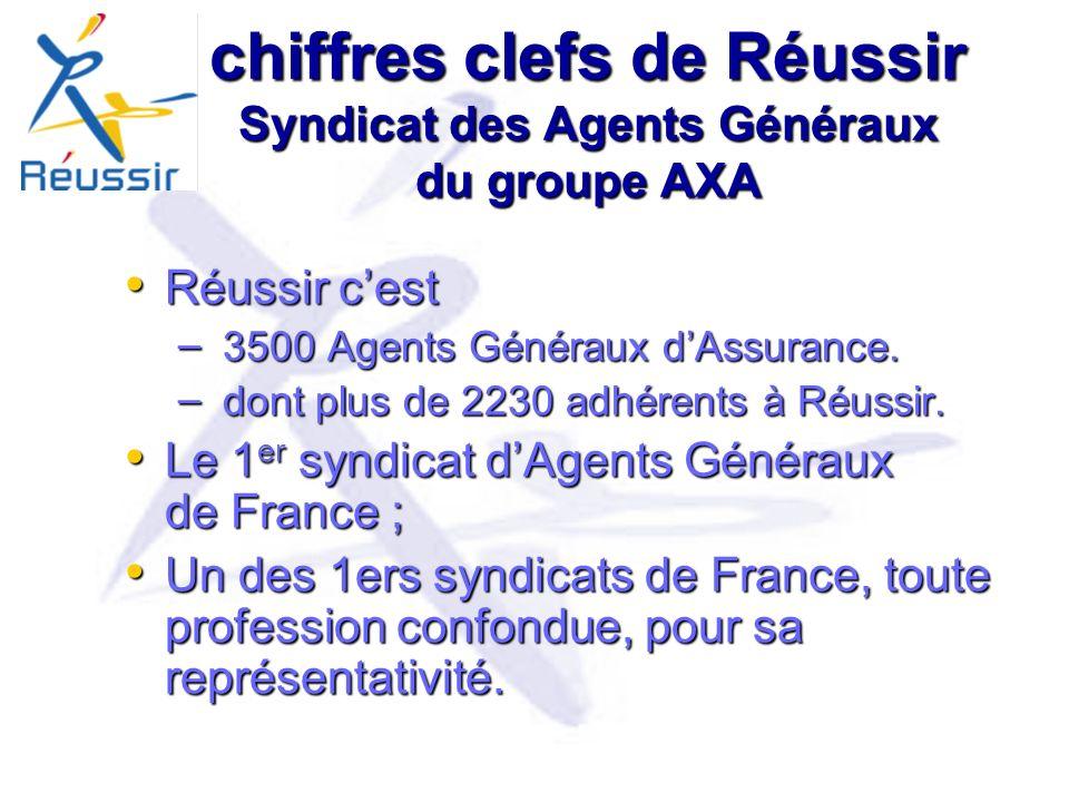 chiffres clefs de Réussir Syndicat des Agents Généraux du groupe AXA
