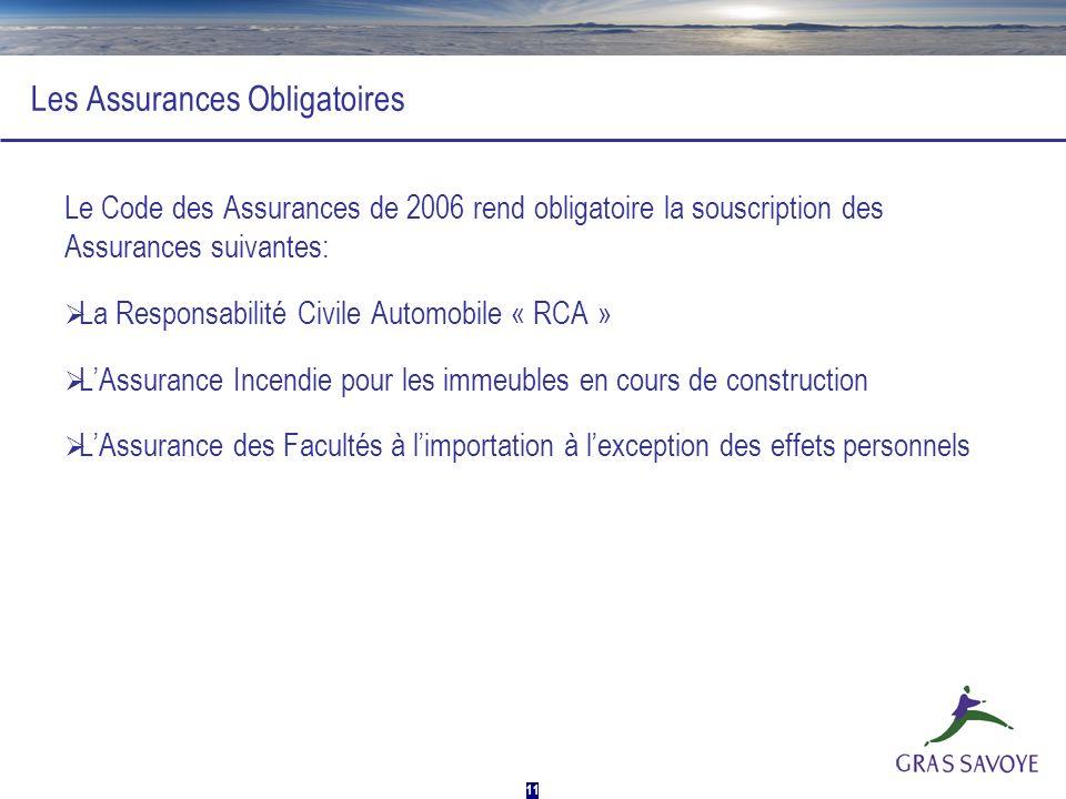 Les Assurances Obligatoires