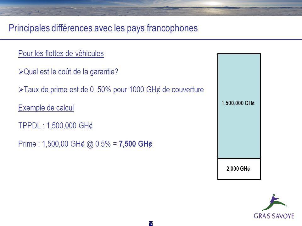 Principales différences avec les pays francophones