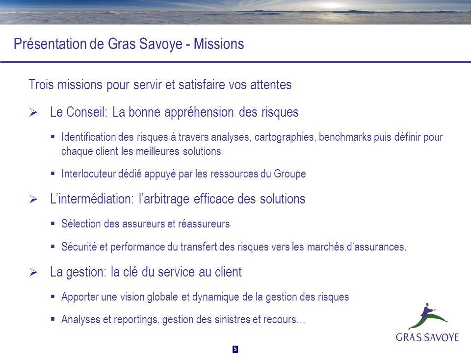 Présentation de Gras Savoye - Missions