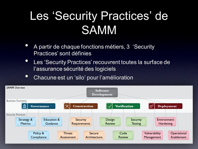 Les 'Security Practices' de SAMM