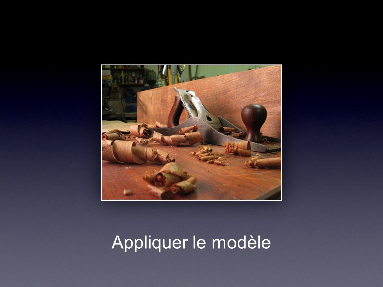 Appliquer le modèle