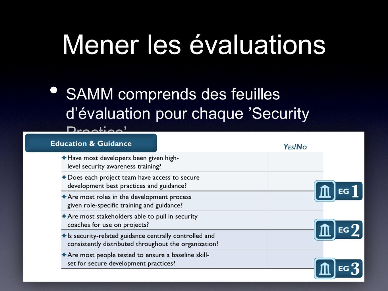 Mener les évaluations SAMM comprends des feuilles d'évaluation pour chaque 'Security Practice'