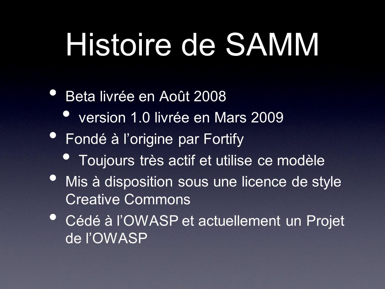 Histoire de SAMM Beta livrée en Août 2008