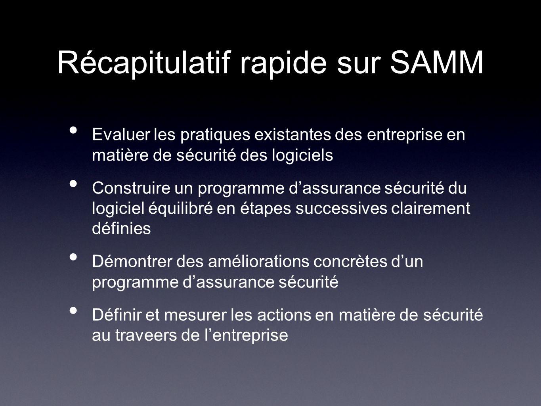 Récapitulatif rapide sur SAMM